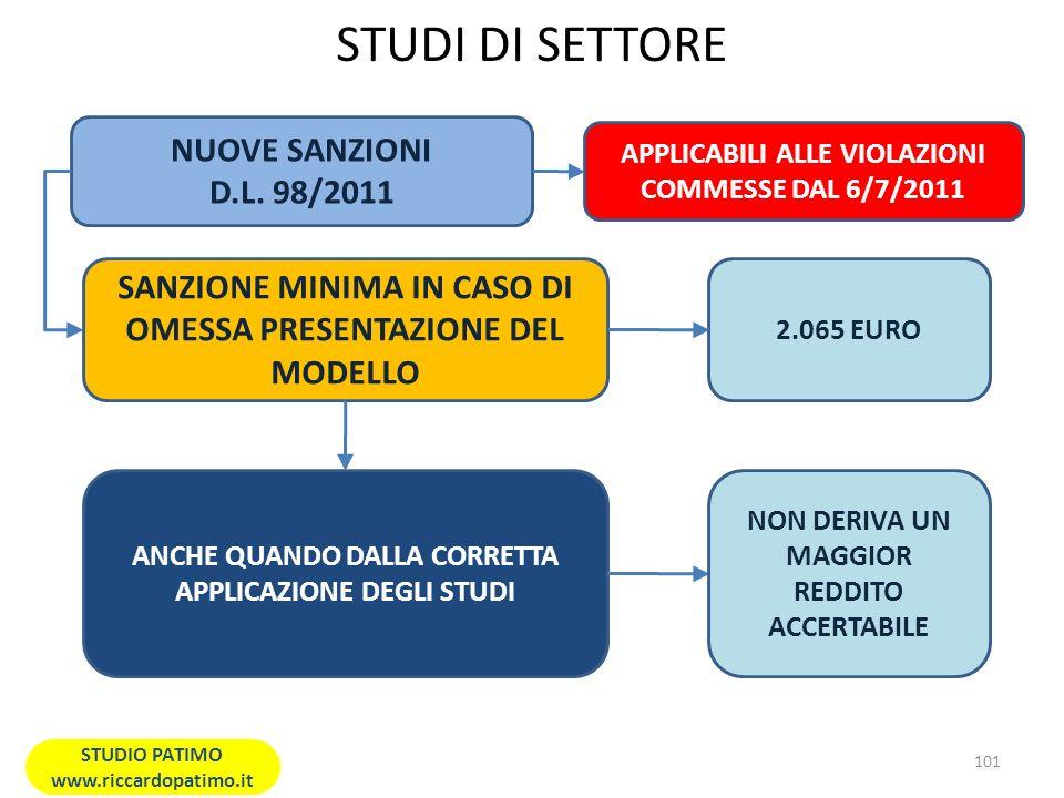 STUDI DI SETTORE NUOVE SANZIONI D.L.