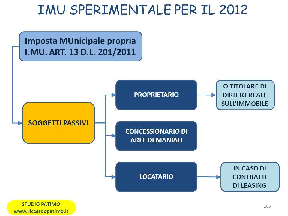 IMU SPERIMENTALE PER IL 2012 103 STUDIO PATIMO www.riccardopatimo.it Imposta MUnicipale propria I.MU.