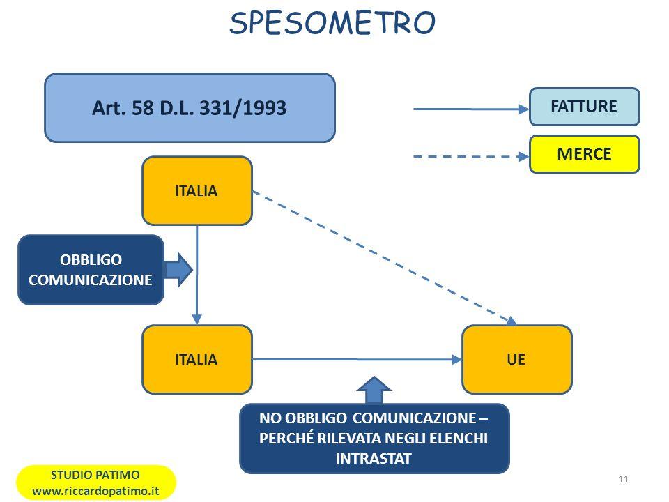 SPESOMETRO 11 STUDIO PATIMO www.riccardopatimo.it Art.