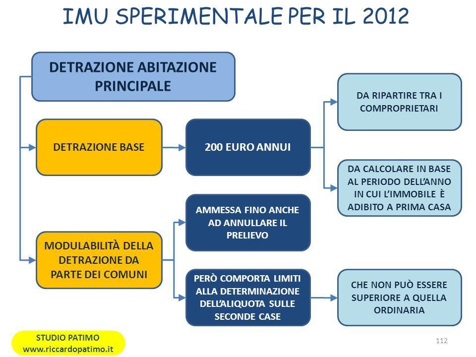 IMU SPERIMENTALE PER IL 2012 112 STUDIO PATIMO www.riccardopatimo.it DETRAZIONE ABITAZIONE PRINCIPALE DETRAZIONE BASE DA RIPARTIRE TRA I COMPROPRIETARI 200 EURO ANNUI MODULABILITÀ DELLA DETRAZIONE DA PARTE DEI COMUNI DA CALCOLARE IN BASE AL PERIODO DELLANNO IN CUI LIMMOBILE È ADIBITO A PRIMA CASA AMMESSA FINO ANCHE AD ANNULLARE IL PRELIEVO PERÒ COMPORTA LIMITI ALLA DETERMINAZIONE DELLALIQUOTA SULLE SECONDE CASE CHE NON PUÒ ESSERE SUPERIORE A QUELLA ORDINARIA