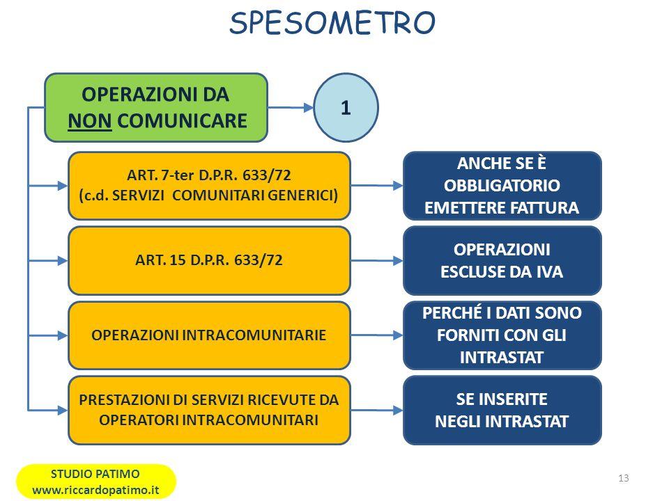 SPESOMETRO 13 STUDIO PATIMO www.riccardopatimo.it OPERAZIONI DA NON COMUNICARE ART.