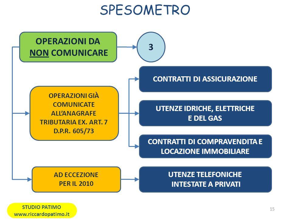 SPESOMETRO 15 STUDIO PATIMO www.riccardopatimo.it OPERAZIONI DA NON COMUNICARE OPERAZIONI GIÀ COMUNICATE ALLANAGRAFE TRIBUTARIA EX.