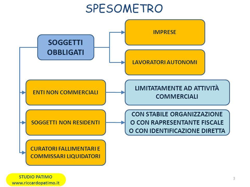 SPESOMETRO 3 STUDIO PATIMO www.riccardopatimo.it SOGGETTI OBBLIGATI IMPRESE LAVORATORI AUTONOMI SOGGETTI NON RESIDENTI ENTI NON COMMERCIALI LIMITATAMENTE AD ATTIVITÀ COMMERCIALI CON STABILE ORGANIZZAZIONE O CON RAPRESENTANTE FISCALE O CON IDENTIFICAZIONE DIRETTA CURATORI FALLIMENTARI E COMMISSARI LIQUIDATORI