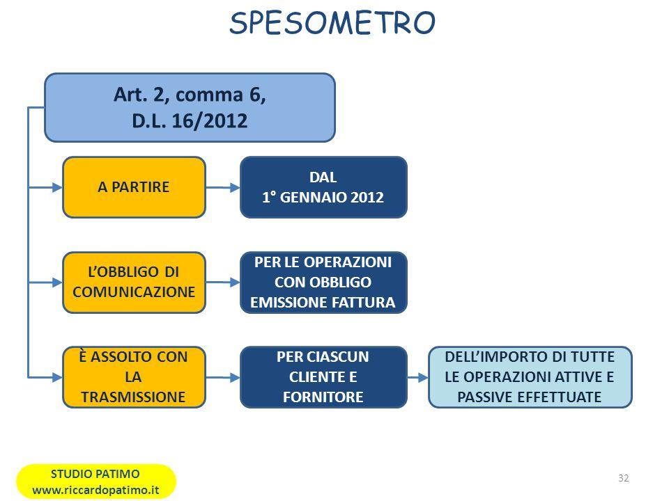 SPESOMETRO 32 STUDIO PATIMO www.riccardopatimo.it Art.