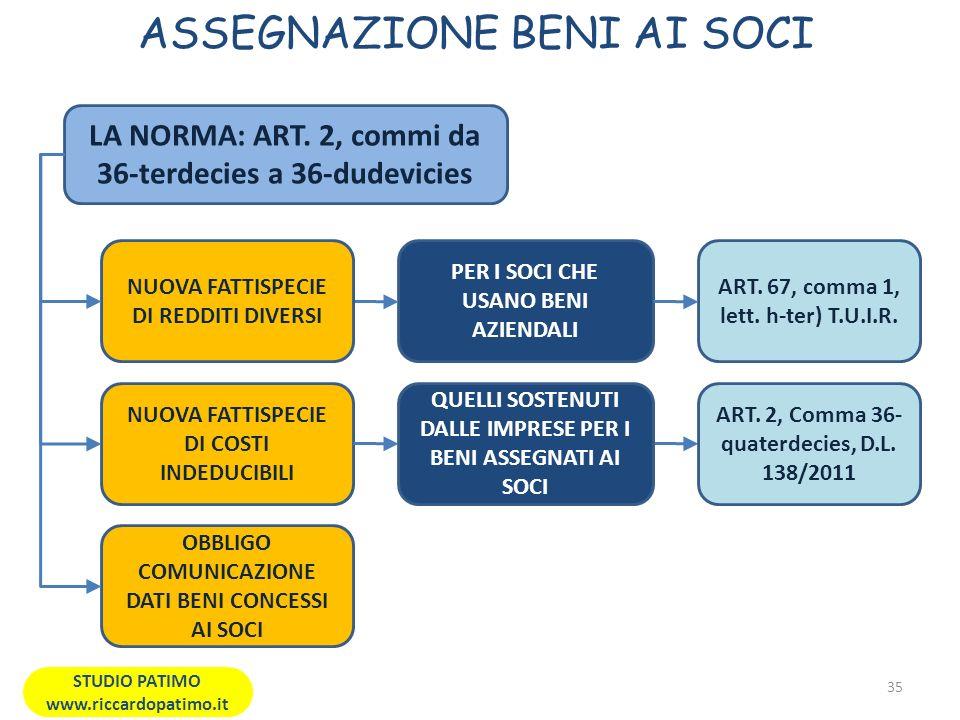 ASSEGNAZIONE BENI AI SOCI 35 STUDIO PATIMO www.riccardopatimo.it LA NORMA: ART.