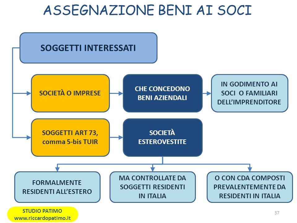 ASSEGNAZIONE BENI AI SOCI 37 STUDIO PATIMO www.riccardopatimo.it SOGGETTI INTERESSATI SOGGETTI ART 73, comma 5-bis TUIR CHE CONCEDONO BENI AZIENDALI SOCIETÀ O IMPRESE IN GODIMENTO AI SOCI O FAMILIARI DELLIMPRENDITORE SOCIETÀ ESTEROVESTITE FORMALMENTE RESIDENTI ALLESTERO MA CONTROLLATE DA SOGGETTI RESIDENTI IN ITALIA O CON CDA COMPOSTI PREVALENTEMENTE DA RESIDENTI IN ITALIA