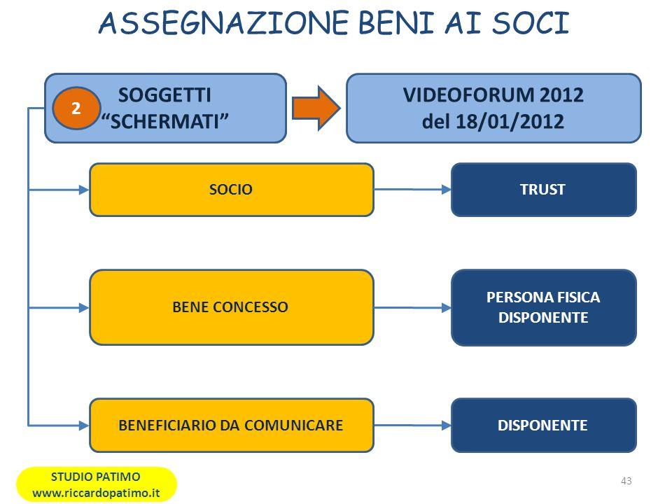 ASSEGNAZIONE BENI AI SOCI 43 STUDIO PATIMO www.riccardopatimo.it SOGGETTI SCHERMATI SOCIO BENE CONCESSO DISPONENTEBENEFICIARIO DA COMUNICARE TRUST PERSONA FISICA DISPONENTE VIDEOFORUM 2012 del 18/01/2012 SOGGETTI SCHERMATI 2