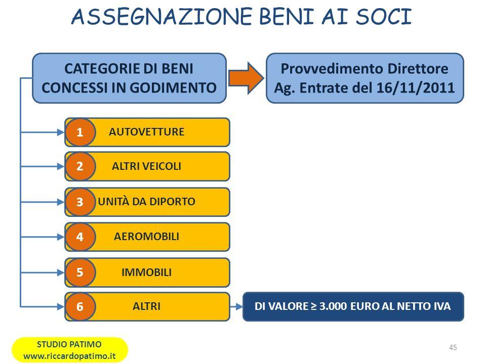 ASSEGNAZIONE BENI AI SOCI 45 STUDIO PATIMO www.riccardopatimo.it CATEGORIE DI BENI CONCESSI IN GODIMENTO AUTOVETTURE ALTRI VEICOLI UNITÀ DA DIPORTO AEROMOBILI DI VALORE 3.000 EURO AL NETTO IVA Provvedimento Direttore Ag.
