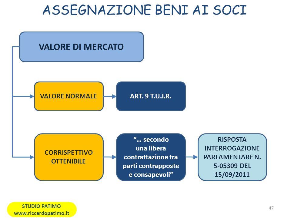 ASSEGNAZIONE BENI AI SOCI 47 STUDIO PATIMO www.riccardopatimo.it VALORE DI MERCATO VALORE NORMALE RISPOSTA INTERROGAZIONE PARLAMENTARE N.