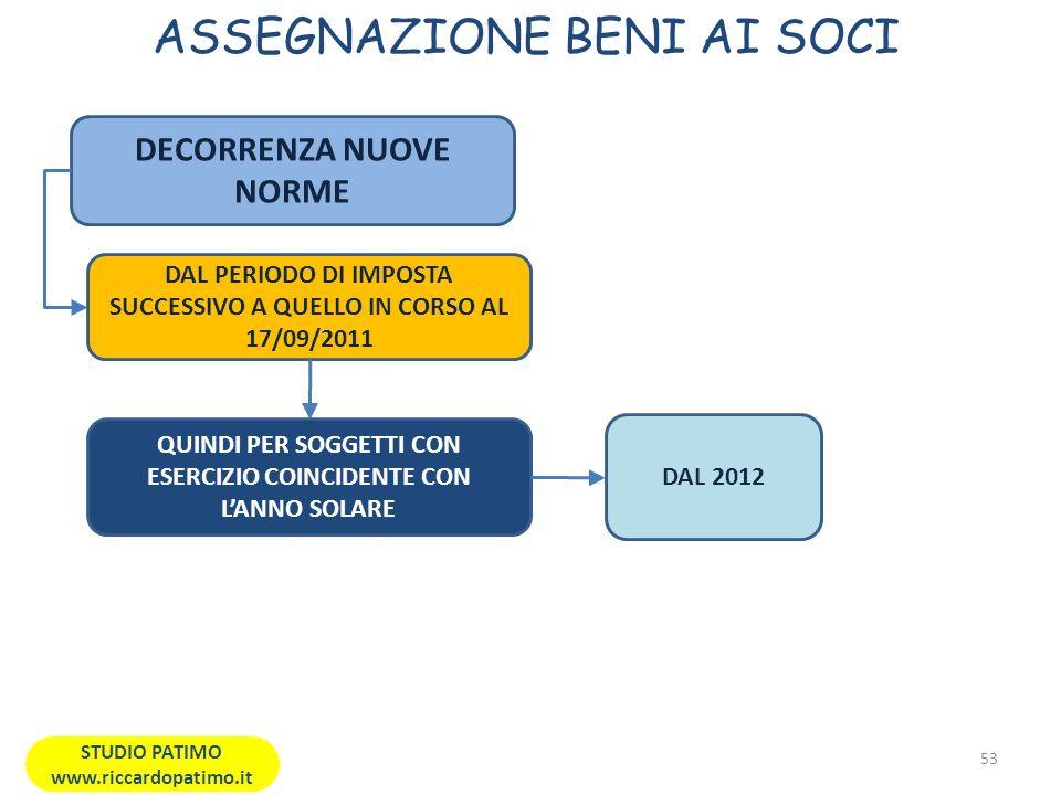 ASSEGNAZIONE BENI AI SOCI 53 STUDIO PATIMO www.riccardopatimo.it DECORRENZA NUOVE NORME DAL PERIODO DI IMPOSTA SUCCESSIVO A QUELLO IN CORSO AL 17/09/2011 QUINDI PER SOGGETTI CON ESERCIZIO COINCIDENTE CON LANNO SOLARE DAL 2012
