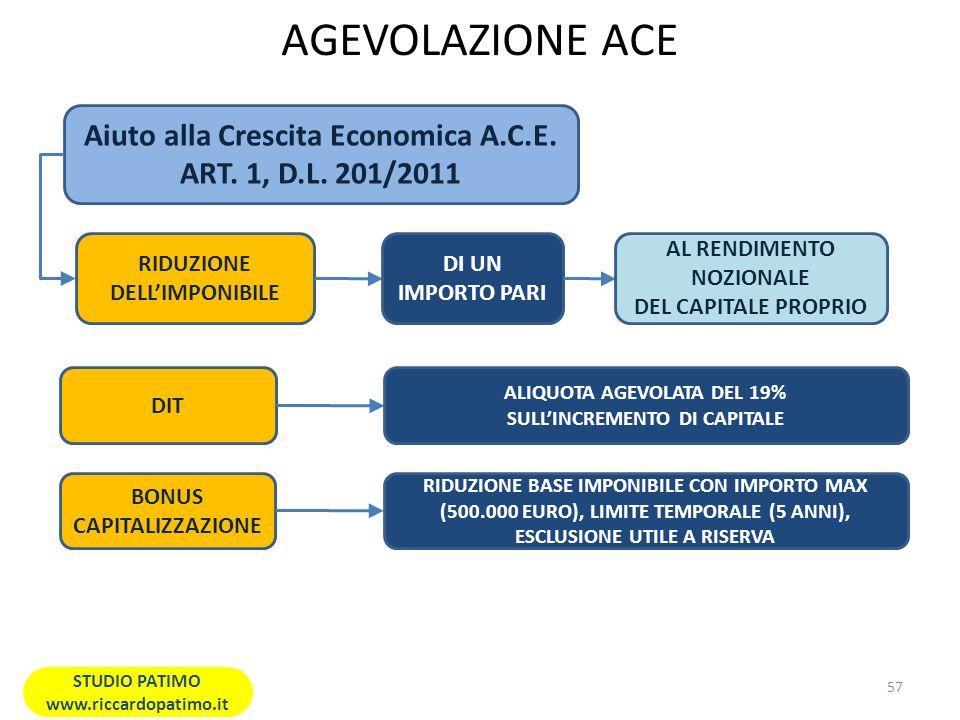 AGEVOLAZIONE ACE Aiuto alla Crescita Economica A.C.E.
