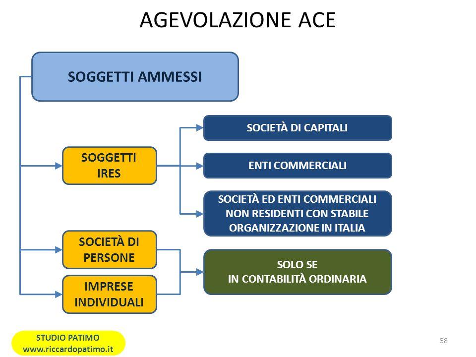 AGEVOLAZIONE ACE SOGGETTI AMMESSI SOGGETTI IRES SOCIETÀ DI CAPITALI ENTI COMMERCIALI SOCIETÀ ED ENTI COMMERCIALI NON RESIDENTI CON STABILE ORGANIZZAZIONE IN ITALIA SOCIETÀ DI PERSONE IMPRESE INDIVIDUALI SOLO SE IN CONTABILITÀ ORDINARIA 58 STUDIO PATIMO www.riccardopatimo.it