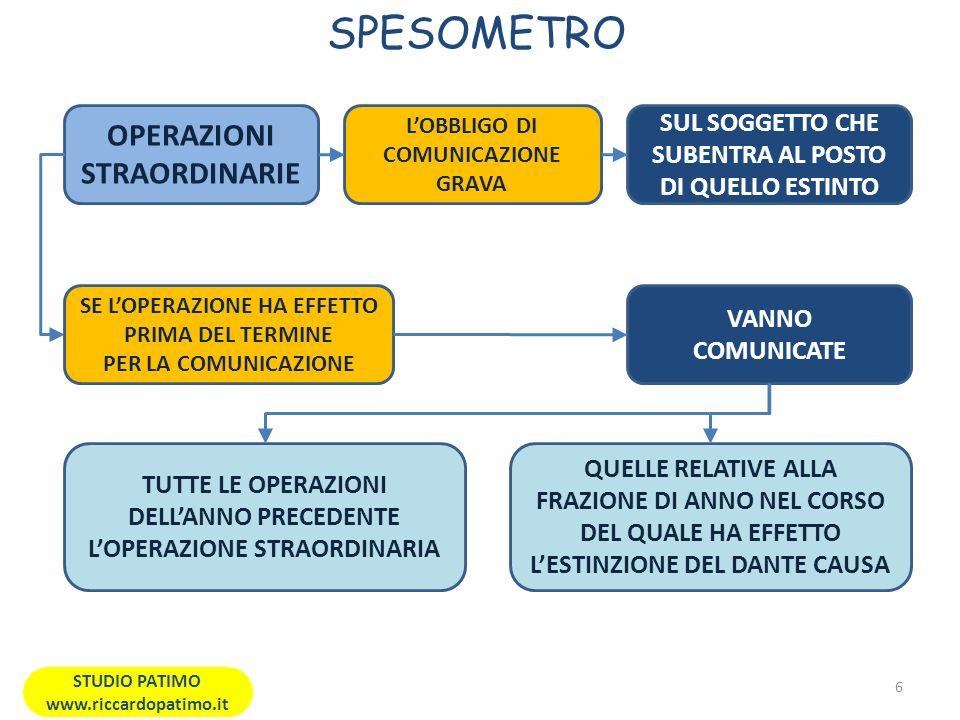 SPESOMETRO 6 STUDIO PATIMO www.riccardopatimo.it OPERAZIONI STRAORDINARIE LOBBLIGO DI COMUNICAZIONE GRAVA SUL SOGGETTO CHE SUBENTRA AL POSTO DI QUELLO ESTINTO SE LOPERAZIONE HA EFFETTO PRIMA DEL TERMINE PER LA COMUNICAZIONE VANNO COMUNICATE TUTTE LE OPERAZIONI DELLANNO PRECEDENTE LOPERAZIONE STRAORDINARIA QUELLE RELATIVE ALLA FRAZIONE DI ANNO NEL CORSO DEL QUALE HA EFFETTO LESTINZIONE DEL DANTE CAUSA
