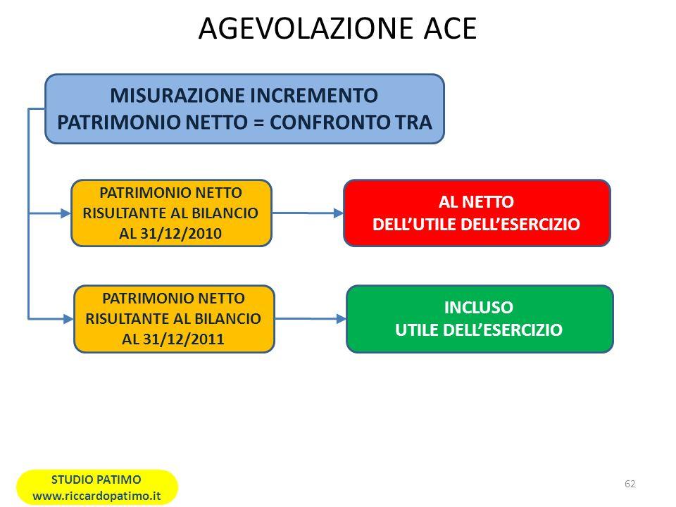 AGEVOLAZIONE ACE MISURAZIONE INCREMENTO PATRIMONIO NETTO = CONFRONTO TRA PATRIMONIO NETTO RISULTANTE AL BILANCIO AL 31/12/2010 AL NETTO DELLUTILE DELLESERCIZIO PATRIMONIO NETTO RISULTANTE AL BILANCIO AL 31/12/2011 INCLUSO UTILE DELLESERCIZIO 62 STUDIO PATIMO www.riccardopatimo.it