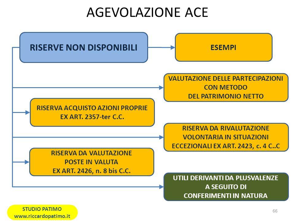AGEVOLAZIONE ACE RISERVE NON DISPONIBILI VALUTAZIONE DELLE PARTECIPAZIONI CON METODO DEL PATRIMONIO NETTO RISERVA ACQUISTO AZIONI PROPRIE EX ART.