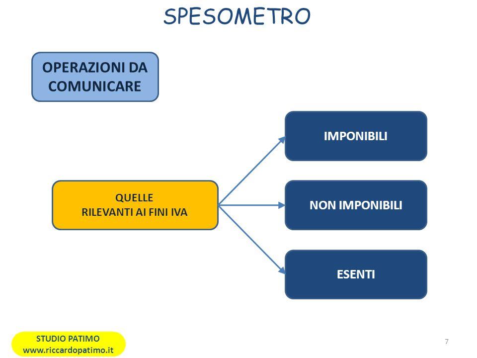 IMU SPERIMENTALE PER IL 2012 108 STUDIO PATIMO www.riccardopatimo.it NUOVI MOLTIPLICATORI CATEGORIA CATASTALE MOLTIPLICATORE IMU MOLTIPLICATORE ICI A (Escluso A10)160100 C/2, C/6, C/7160100 B140 C/3, C/4, C/5140100 A/108050 D6050 C/15534 EEsclusi Terreni agricoli110/13075