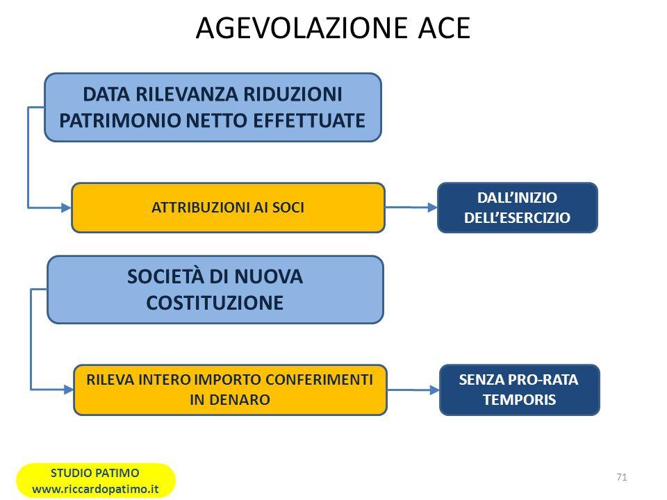 AGEVOLAZIONE ACE DATA RILEVANZA RIDUZIONI PATRIMONIO NETTO EFFETTUATE ATTRIBUZIONI AI SOCI DALLINIZIO DELLESERCIZIO SOCIETÀ DI NUOVA COSTITUZIONE RILEVA INTERO IMPORTO CONFERIMENTI IN DENARO SENZA PRO-RATA TEMPORIS 71 STUDIO PATIMO www.riccardopatimo.it
