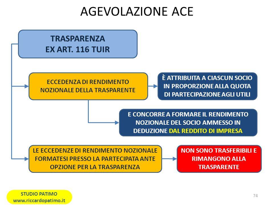 AGEVOLAZIONE ACE TRASPARENZA EX ART.