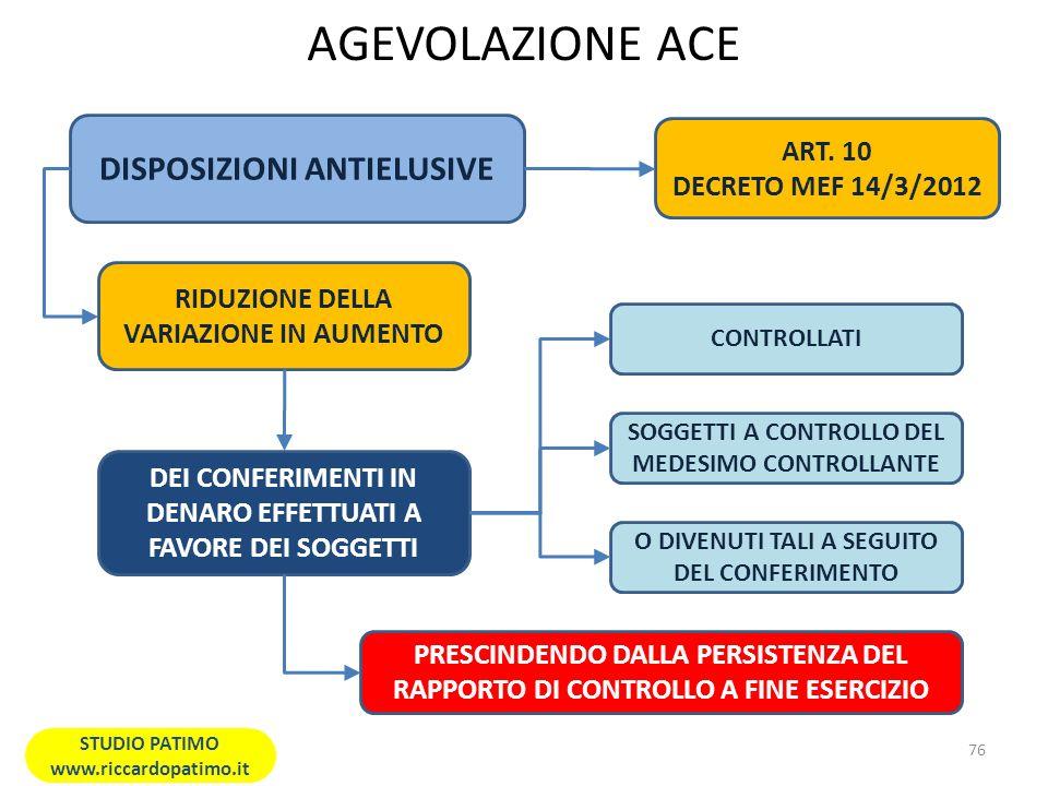 AGEVOLAZIONE ACE DISPOSIZIONI ANTIELUSIVE RIDUZIONE DELLA VARIAZIONE IN AUMENTO CONTROLLATI ART.