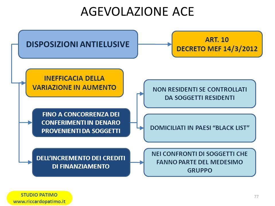AGEVOLAZIONE ACE DISPOSIZIONI ANTIELUSIVE DELLINCREMENTO DEI CREDITI DI FINANZIAMENTO ART.