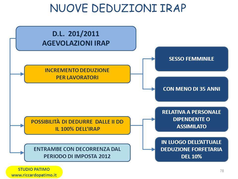 NUOVE DEDUZIONI IRAP 78 STUDIO PATIMO www.riccardopatimo.it D.L.