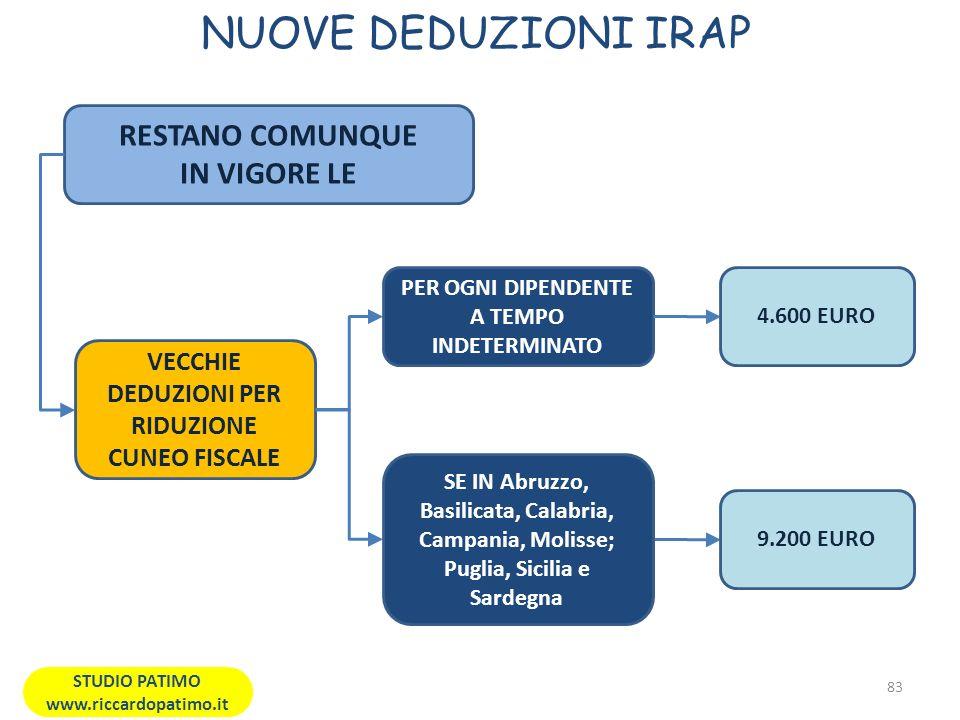 NUOVE DEDUZIONI IRAP 83 STUDIO PATIMO www.riccardopatimo.it RESTANO COMUNQUE IN VIGORE LE VECCHIE DEDUZIONI PER RIDUZIONE CUNEO FISCALE PER OGNI DIPENDENTE A TEMPO INDETERMINATO 4.600 EURO 9.200 EURO SE IN Abruzzo, Basilicata, Calabria, Campania, Molisse; Puglia, Sicilia e Sardegna