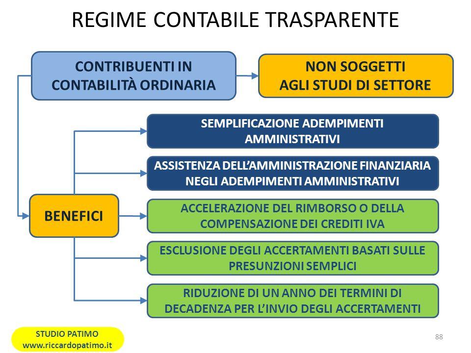 REGIME CONTABILE TRASPARENTE CONTRIBUENTI IN CONTABILITÀ ORDINARIA BENEFICI SEMPLIFICAZIONE ADEMPIMENTI AMMINISTRATIVI NON SOGGETTI AGLI STUDI DI SETTORE ASSISTENZA DELLAMMINISTRAZIONE FINANZIARIA NEGLI ADEMPIMENTI AMMINISTRATIVI 88 STUDIO PATIMO www.riccardopatimo.it ACCELERAZIONE DEL RIMBORSO O DELLA COMPENSAZIONE DEI CREDITI IVA ESCLUSIONE DEGLI ACCERTAMENTI BASATI SULLE PRESUNZIONI SEMPLICI RIDUZIONE DI UN ANNO DEI TERMINI DI DECADENZA PER LINVIO DEGLI ACCERTAMENTI