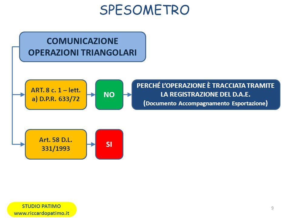 SPESOMETRO 20 STUDIO PATIMO www.riccardopatimo.it SOGLIA DEI CORRISPETTIVI ANNO 2010 IMPORTO 25.000 EURO (al netto dellIVA) CON OBBLIGO EMISSIONE FATTURA CON FATTURA EMESSA IN ASSENZA DI OBBLIGO (C.M.