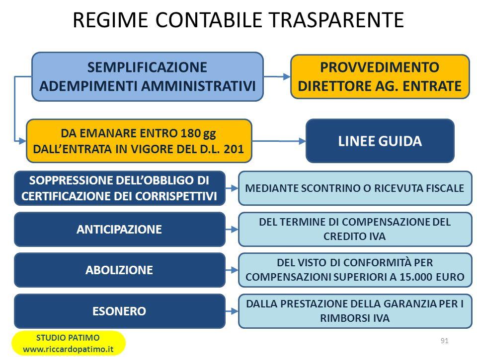 REGIME CONTABILE TRASPARENTE SEMPLIFICAZIONE ADEMPIMENTI AMMINISTRATIVI DA EMANARE ENTRO 180 gg DALLENTRATA IN VIGORE DEL D.L.