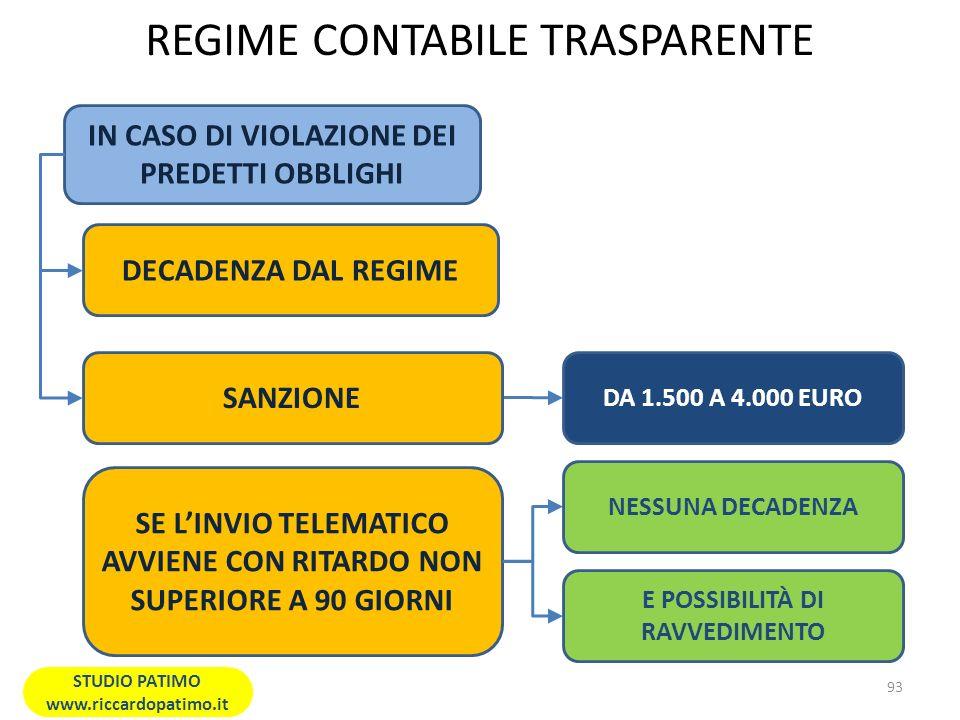 REGIME CONTABILE TRASPARENTE IN CASO DI VIOLAZIONE DEI PREDETTI OBBLIGHI DECADENZA DAL REGIME DA 1.500 A 4.000 EURO 93 STUDIO PATIMO www.riccardopatimo.it SANZIONE E POSSIBILITÀ DI RAVVEDIMENTO SE LINVIO TELEMATICO AVVIENE CON RITARDO NON SUPERIORE A 90 GIORNI NESSUNA DECADENZA