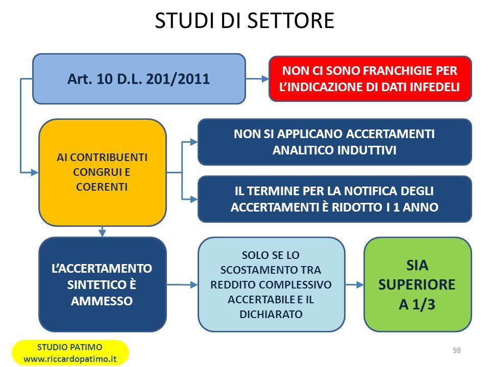 STUDI DI SETTORE Art.10 D.L.
