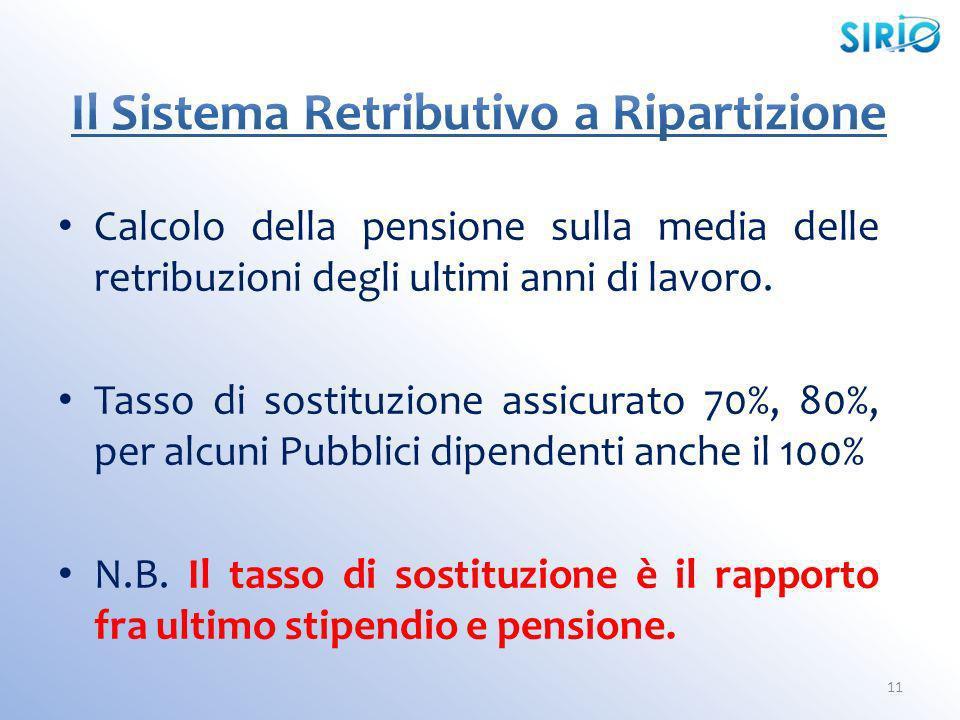 11 Calcolo della pensione sulla media delle retribuzioni degli ultimi anni di lavoro. Tasso di sostituzione assicurato 70%, 80%, per alcuni Pubblici d