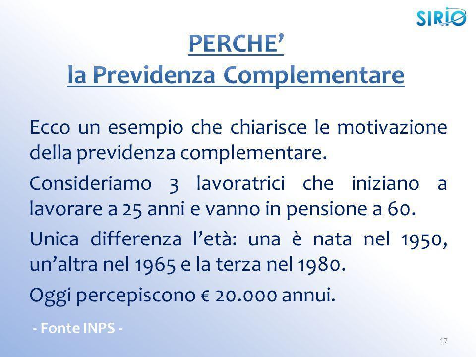 17 Ecco un esempio che chiarisce le motivazione della previdenza complementare. Consideriamo 3 lavoratrici che iniziano a lavorare a 25 anni e vanno i
