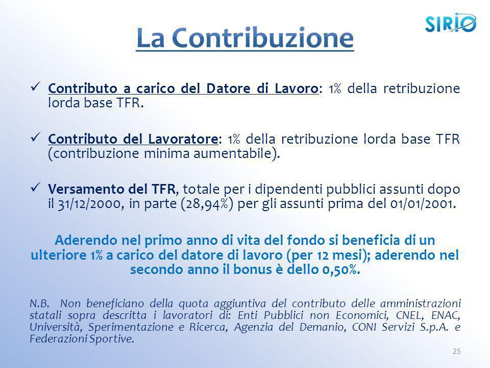 Contributo a carico del Datore di Lavoro: 1% della retribuzione lorda base TFR. Contributo del Lavoratore: 1% della retribuzione lorda base TFR (contr