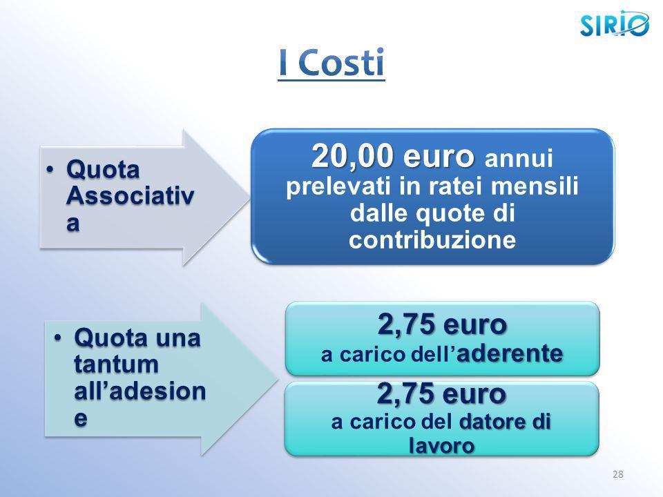 Quota Associativ aQuota Associativ a 20,00 euro 20,00 euro annui prelevati in ratei mensili dalle quote di contribuzione Quota una tantum alladesion e
