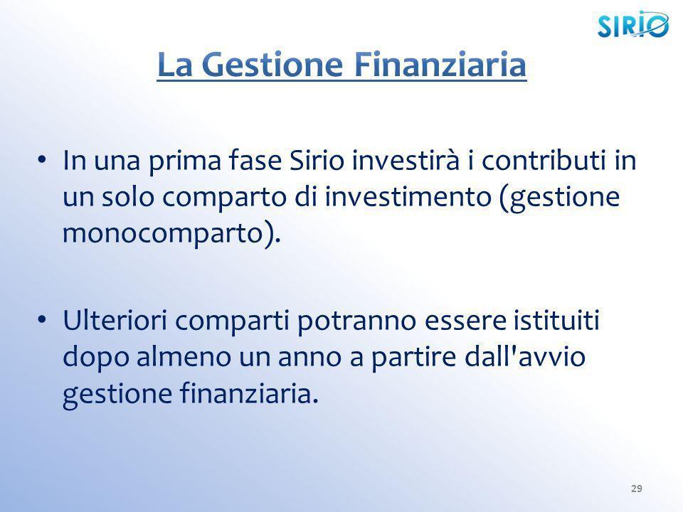 In una prima fase Sirio investirà i contributi in un solo comparto di investimento (gestione monocomparto). Ulteriori comparti potranno essere istitui