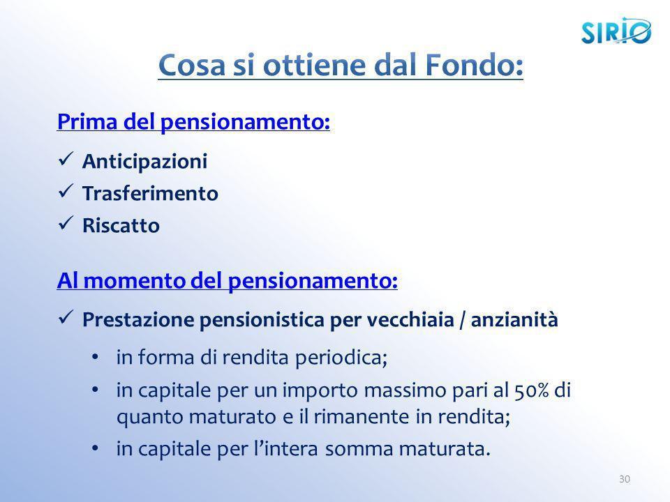 Prima del pensionamento: Anticipazioni Trasferimento Riscatto Al momento del pensionamento: Prestazione pensionistica per vecchiaia / anzianità in for