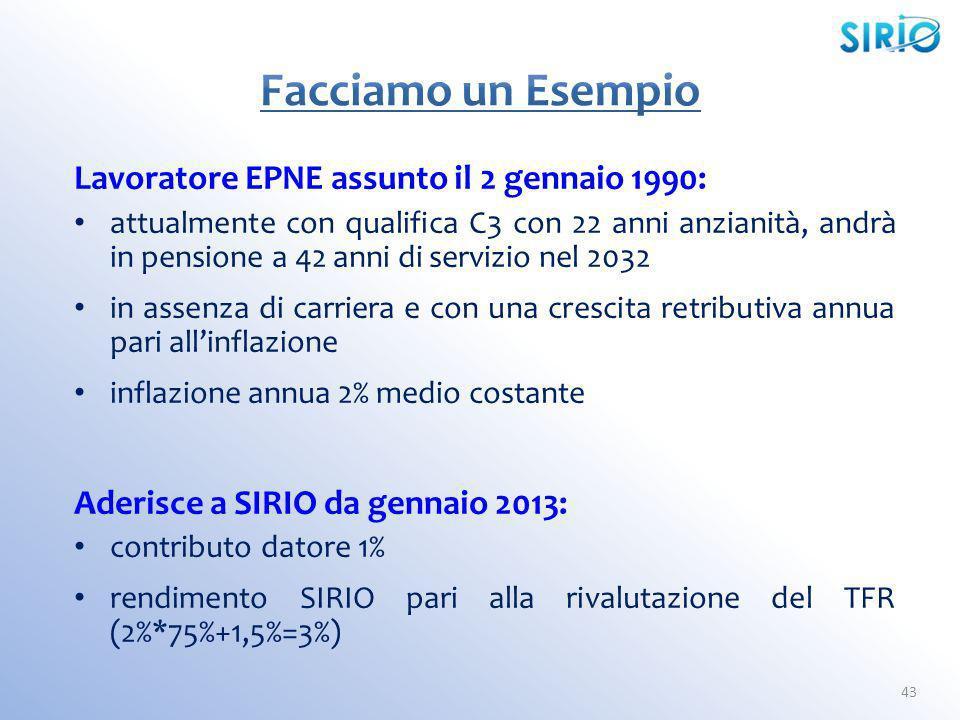 Lavoratore EPNE assunto il 2 gennaio 1990: attualmente con qualifica C3 con 22 anni anzianità, andrà in pensione a 42 anni di servizio nel 2032 in ass