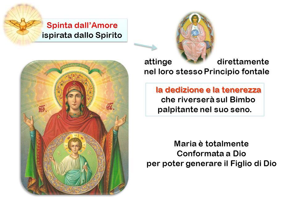 Maria è totalmente Conformata a Dio per poter generare il Figlio di Dio Spinta dallAmore ispirata dallo Spirito Spinta dallAmore ispirata dallo Spirit