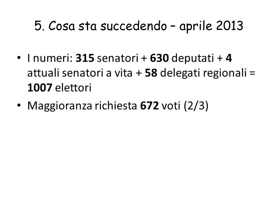 5. Cosa sta succedendo – aprile 2013 I numeri: 315 senatori + 630 deputati + 4 attuali senatori a vita + 58 delegati regionali = 1007 elettori Maggior