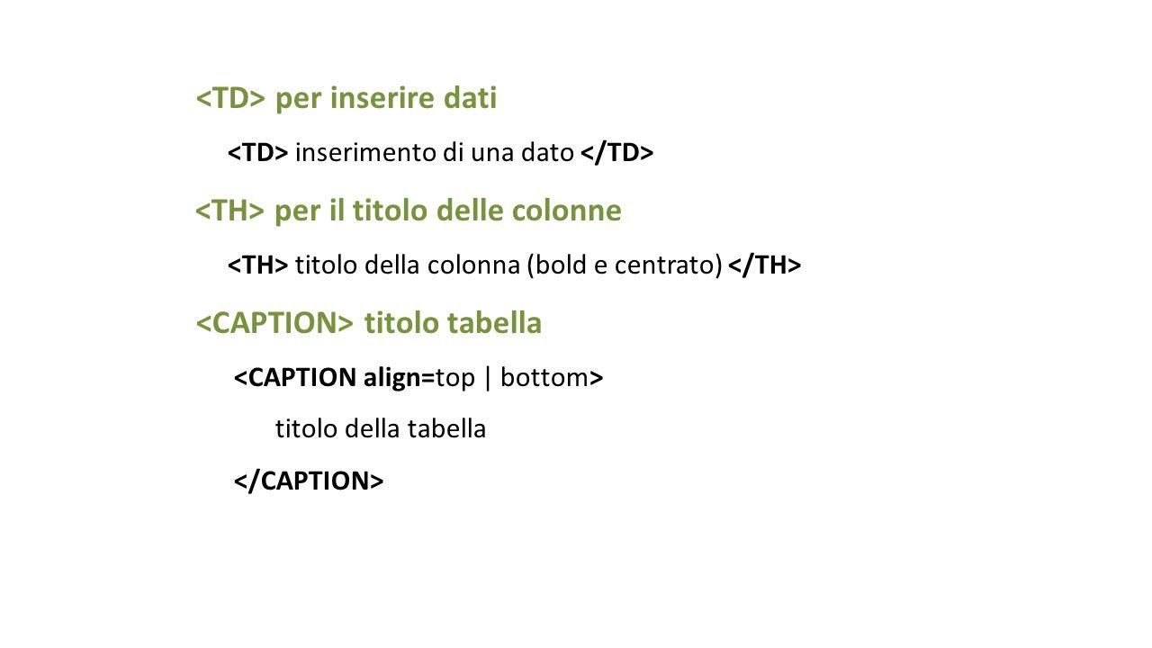 per inserire dati inserimento di una dato per il titolo delle colonne titolo della colonna (bold e centrato) titolo tabella titolo della tabella