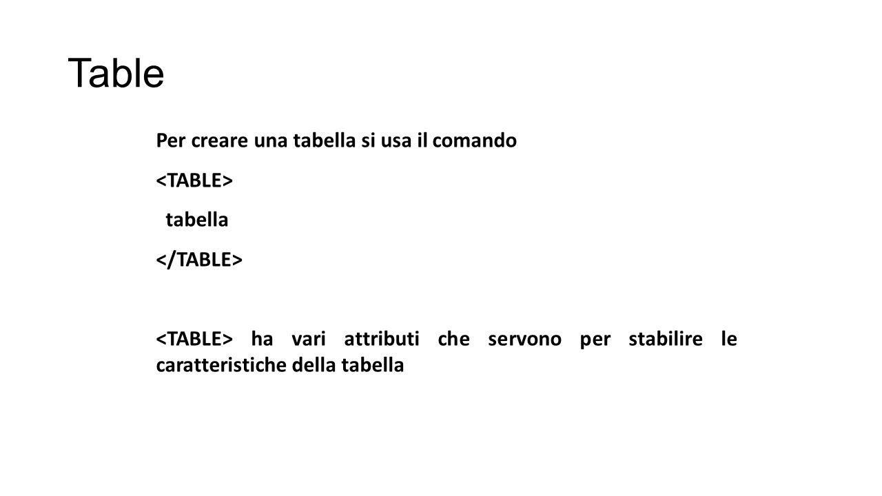 Per creare una tabella si usa il comando tabella ha vari attributi che servono per stabilire le caratteristiche della tabella Table