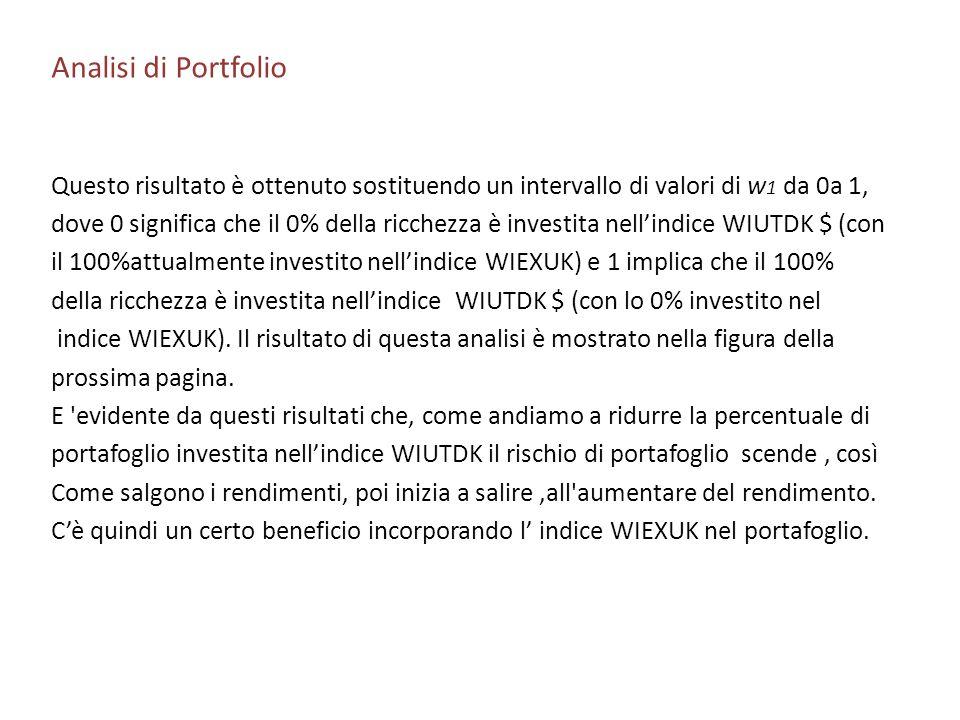 Analisi di Portfolio Questo risultato è ottenuto sostituendo un intervallo di valori di w 1 da 0a 1, dove 0 significa che il 0% della ricchezza è inve