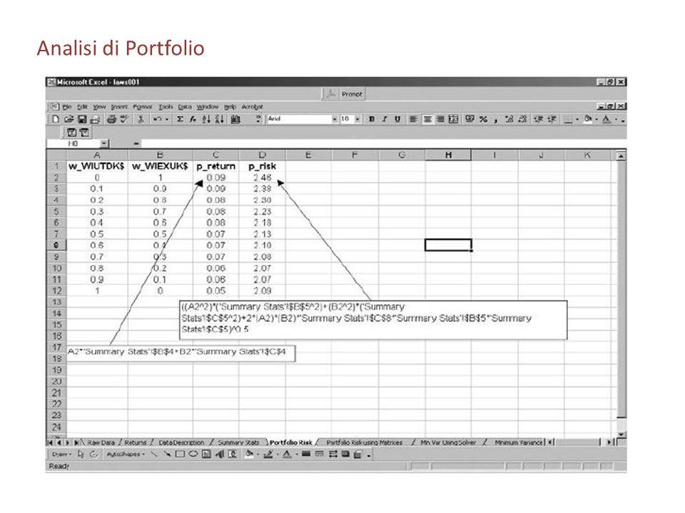 Analisi di Portfolio
