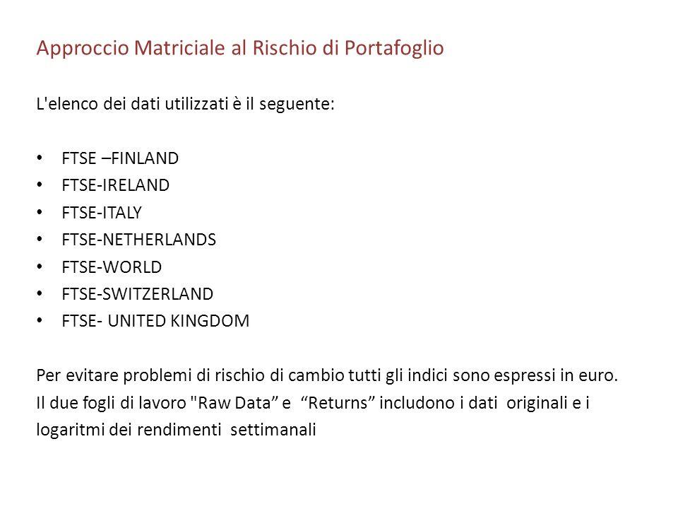 Approccio Matriciale al Rischio di Portafoglio L'elenco dei dati utilizzati è il seguente: FTSE –FINLAND FTSE-IRELAND FTSE-ITALY FTSE-NETHERLANDS FTSE