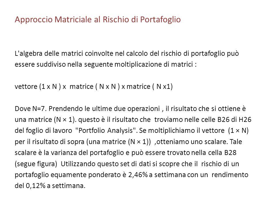 Approccio Matriciale al Rischio di Portafoglio L'algebra delle matrici coinvolte nel calcolo del rischio di portafoglio può essere suddiviso nella seg