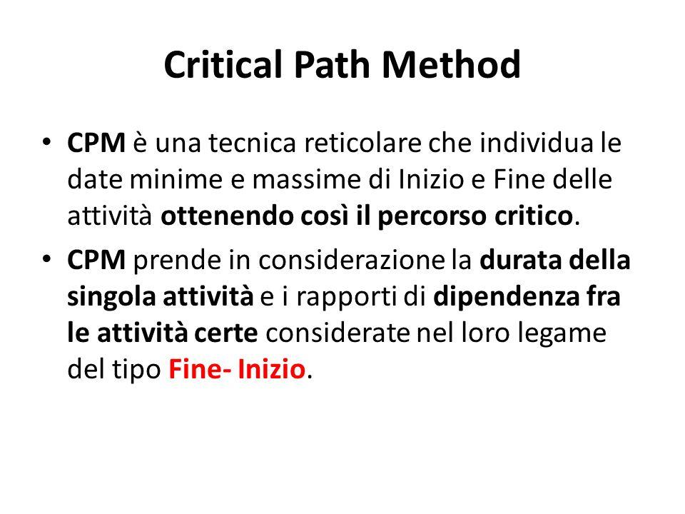 Critical Path Method CPM è una tecnica reticolare che individua le date minime e massime di Inizio e Fine delle attività ottenendo così il percorso cr