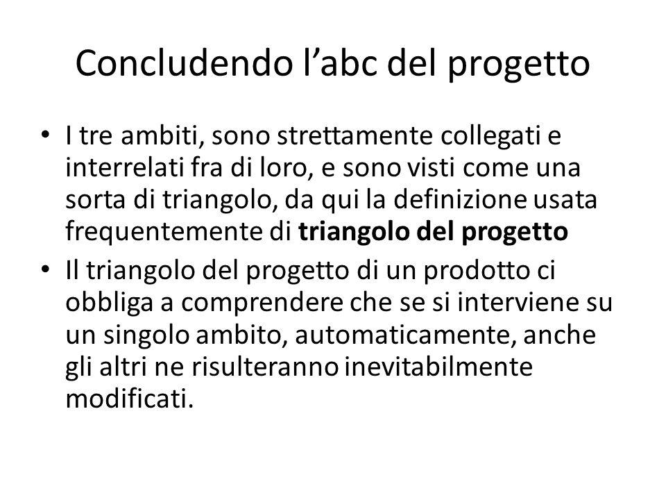 Concludendo labc del progetto I tre ambiti, sono strettamente collegati e interrelati fra di loro, e sono visti come una sorta di triangolo, da qui la