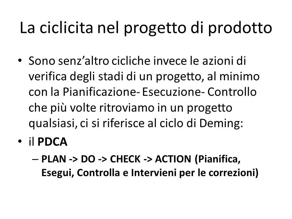 La ciclicita nel progetto di prodotto Sono senzaltro cicliche invece le azioni di verifica degli stadi di un progetto, al minimo con la Pianificazione