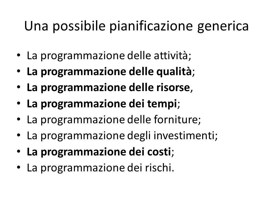 Una possibile pianificazione generica La programmazione delle attività; La programmazione delle qualità; La programmazione delle risorse, La programma